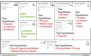 business-model-and-cust-dev